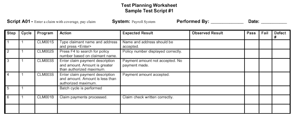 Using test cycles for data driven testing general for Sample test data template